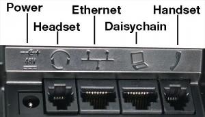 Polycom VVX Ports